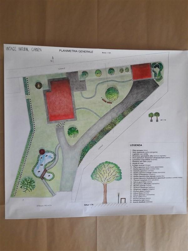 Alternanza scuola lavoro conoscenza e progettazione for Progettazione giardini lavoro